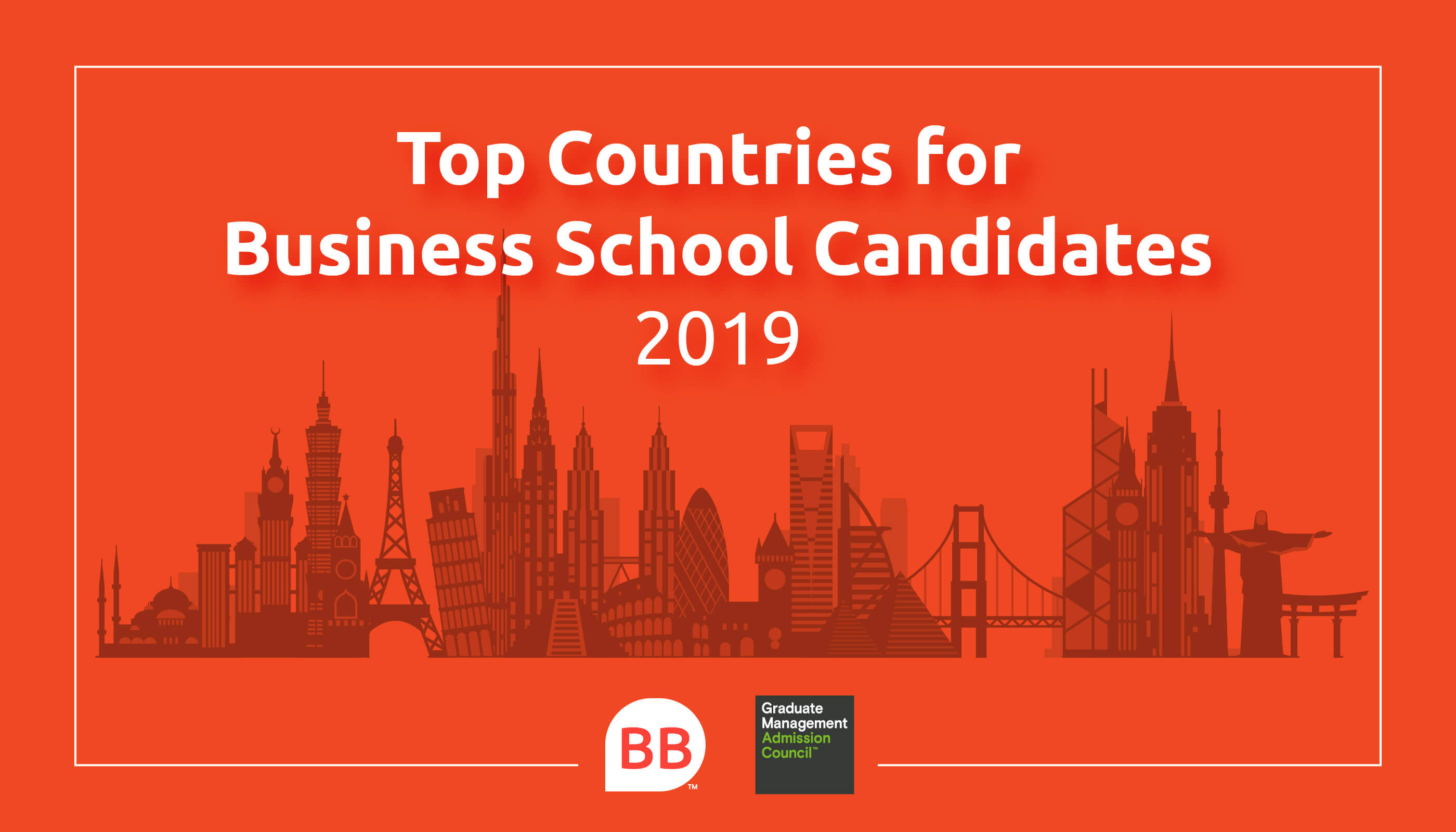 top countries for candidates