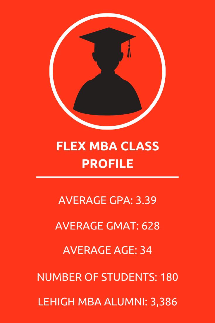 flex mba class profile