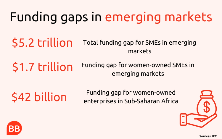 Funding in emerging markets infographic