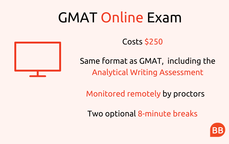 gmat online exam stats