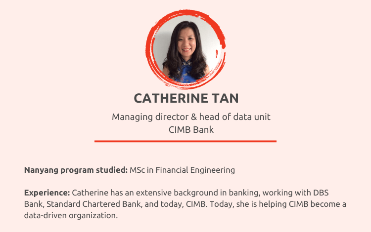 Catherine Tan background