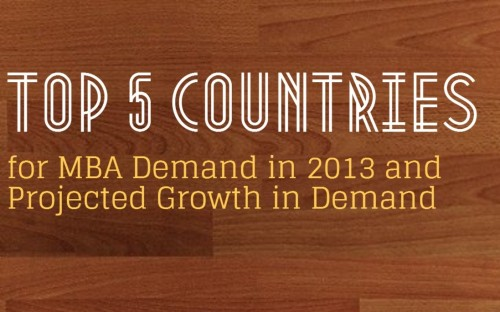 Asia has become the most desired place to study an MBA. Find out why with our handy infographic