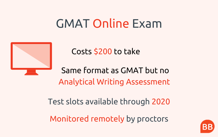 gmat online exam facts