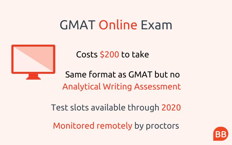 GMAT Online Exam fact sheet