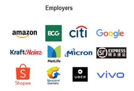 companies that hire HKUST MBA graduates